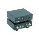 Converter YPBPR to HDMI - DD492