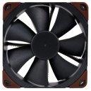 Влагозащитен / Прахозащитен  Вентилатор Fan 120mm NF-F12-24V-IP67-iPPC-2000-PWM